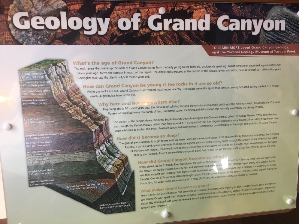 Geology Grand Canyon